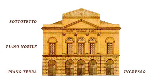 Teatro Verdi, Pisa, Italy